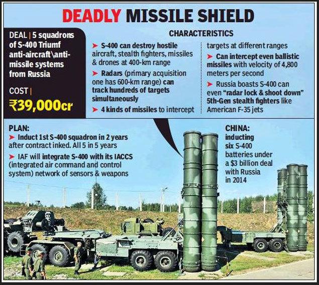 Missile-grfx