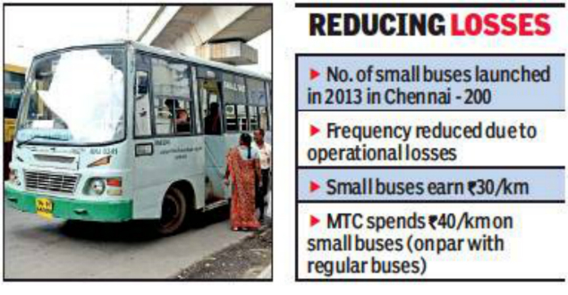 """... there are not many stops and the other is to operate small buses without conductors,"""" a senior official from the state transport department told TOI."""