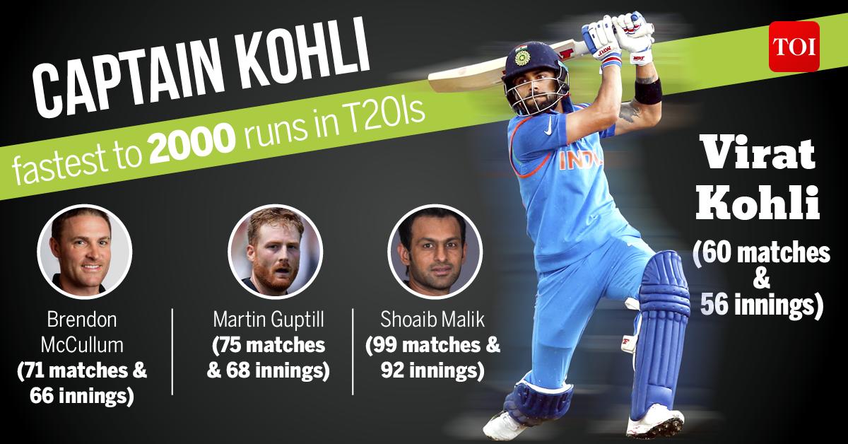 2000 runs3