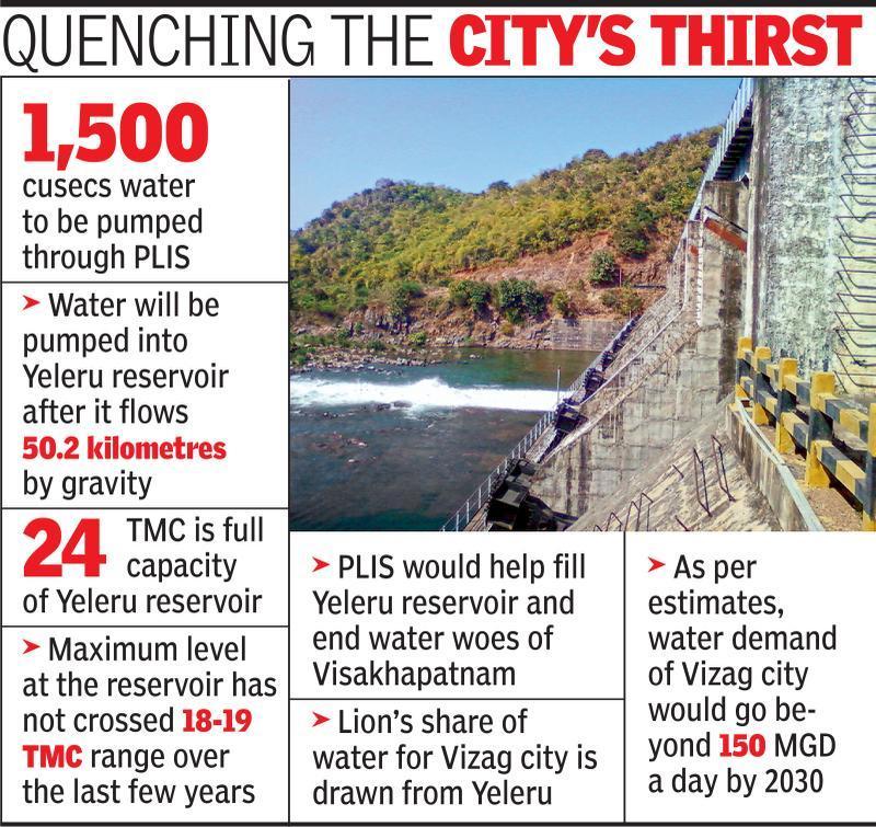 PLIS to start pumping water into Yeleru today
