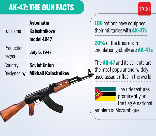 Infographic: 71 years on, AK-47 still the most lethal and