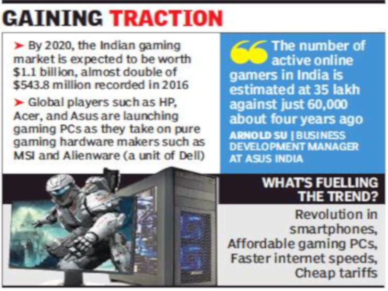 As Money Flows In Pc Gaming Gets Bigger In India Times Of India