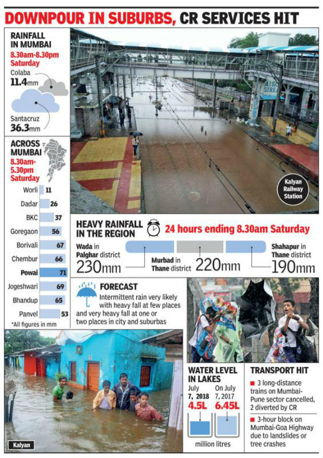 mumbai monsoon1