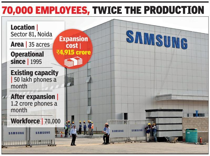 Samsung Factory Noida World S Largest Mobile Manufacturing Factory