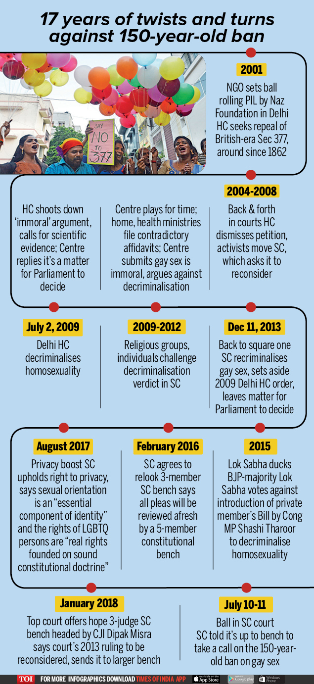 Section 377 info