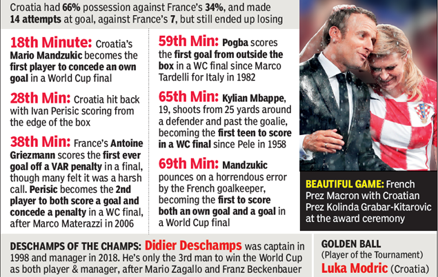 FIFA World Cup final: What a final! French Four Two good for