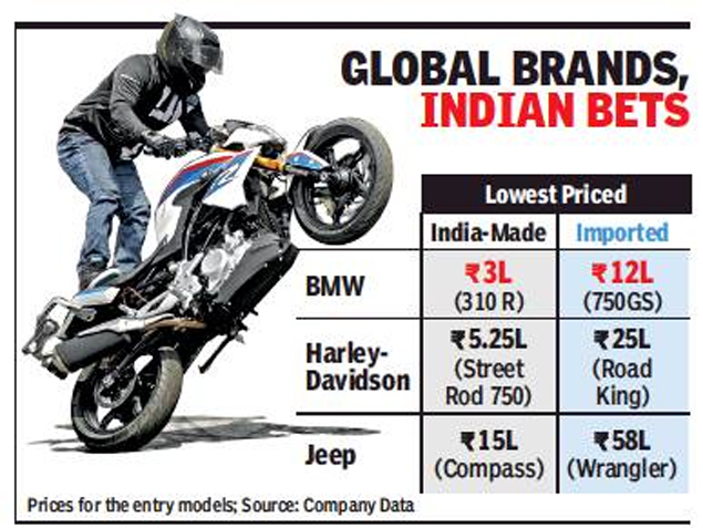 India Made Bmw Bike Rolls In At Rs 3 Lakh Times Of India