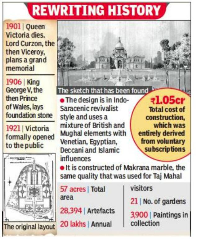 Victoria memorial victoria memorials first blueprint found in 1 malvernweather Choice Image
