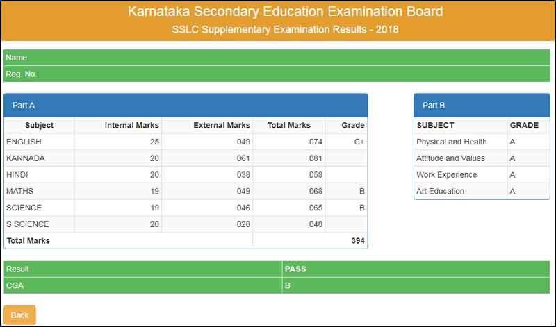 Karnataka SSLC supplementary result 2018 announced @ karresults nic