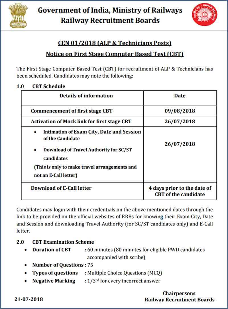 Railway recruitment 2018: RRB ALP/Technician exam date