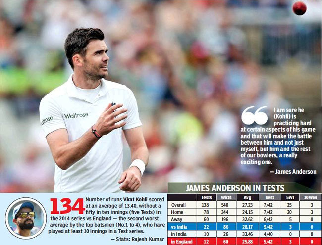 India Vs England If Virat Kohli Says His Runs Don T Matter