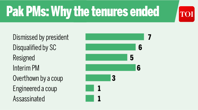 Pakistan Elections In Numbers-Infographic-TOI5