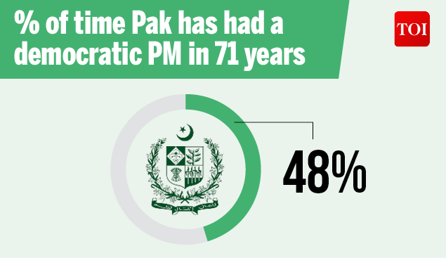 Pakistan Elections In Numbers-Infographic-TOI6