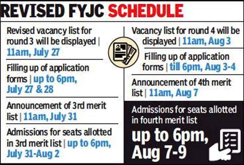 Mumbai FYJC Admissions 2018: Revised vacancy list for 3rd round to
