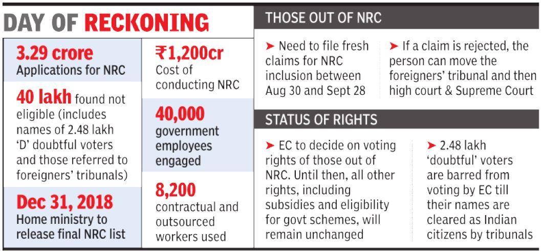 NRC gfx