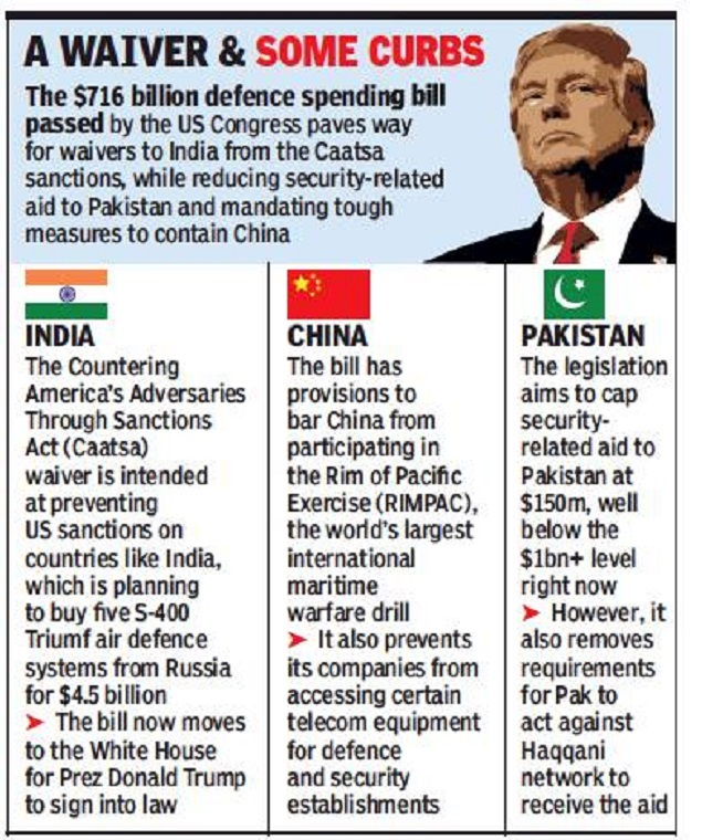 bill  US bill relief for India, trouble for China & Pakistan | India News Master