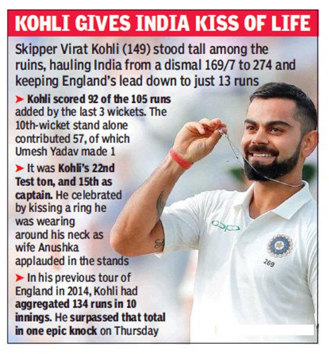 Kohli  India vs England: Memorable ton by Virat Kohli lifts India on Day 2 | Cricket News Master