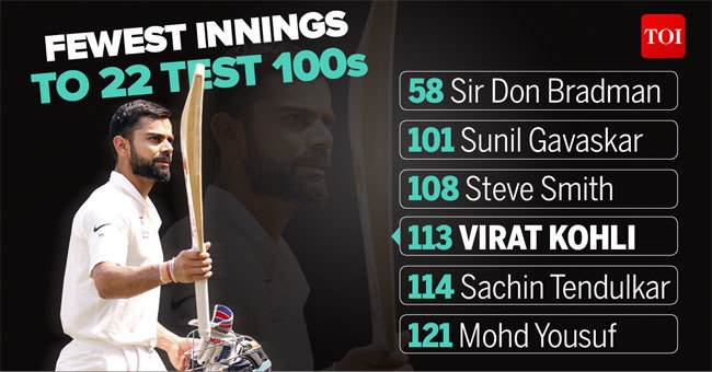 Virat-Kohli2  India vs England: Memorable ton by Virat Kohli lifts India on Day 2 | Cricket News Master