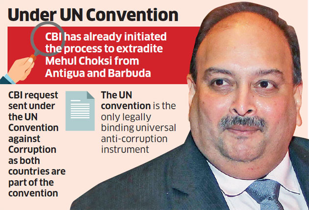 Mehul  Mehul Choksi can be extradited under Commonwealth laws: Antigua to India | India News Master