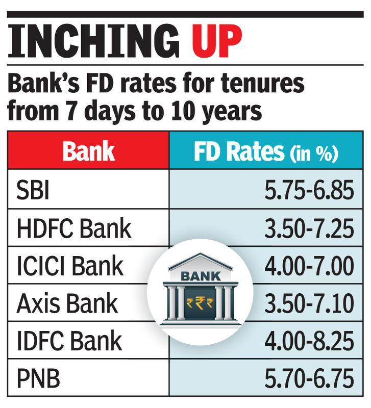 Deposit rates to rise faster than interest on retail loans
