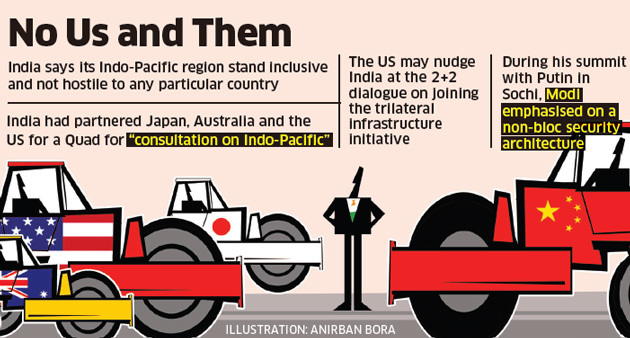 Graph-us-ind  India not to join US-led counter to China's BRI | India News Master