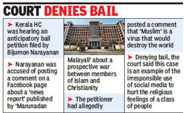 Right To Speech Right To Speech Not Licence To Hurt Religious