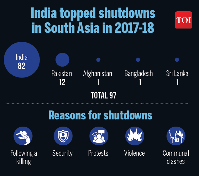 Net Unplugged-Infographic-TOI3  2018 is the worst year for internet shutdowns in India | India News Master