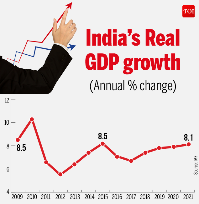 India's Real GDP growth-Infographic-TOI