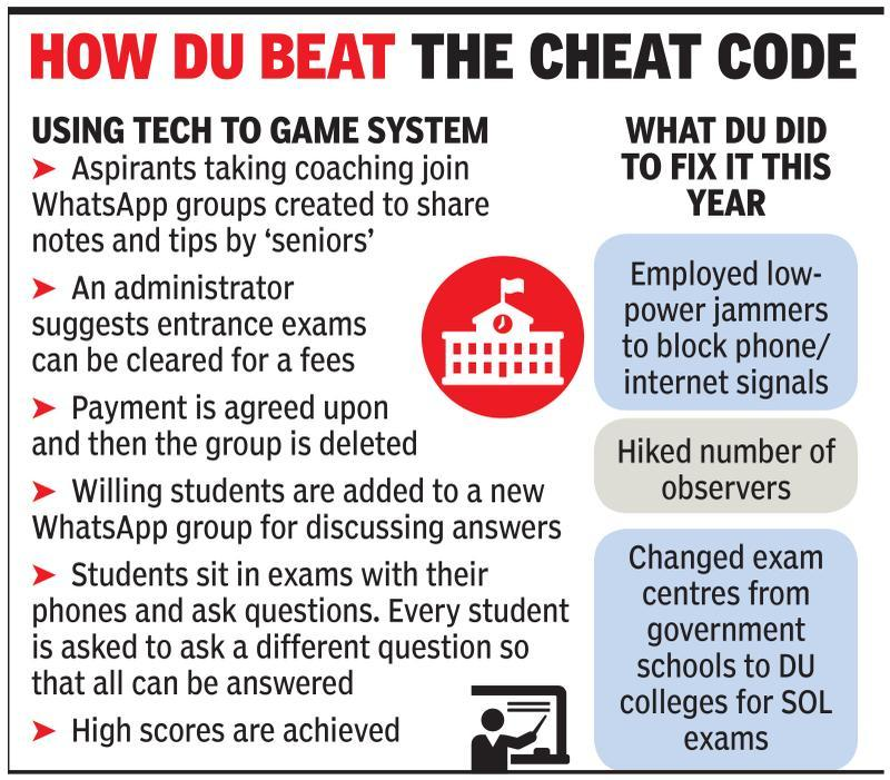 DU got jammers for LLB entrance to stop cheating