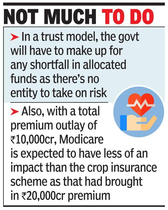 'Modicare' to offer insurers limited biz