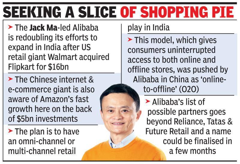 Alibaba eyes JV with big Indian cos; sr execs hold talks with RIL, Tatas & Future Retail