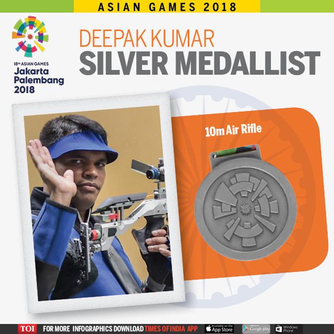 Deepak-Kumar-silver-medal