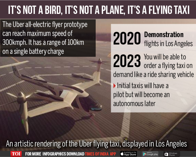 It's a flying taxi-Infographic-TOI