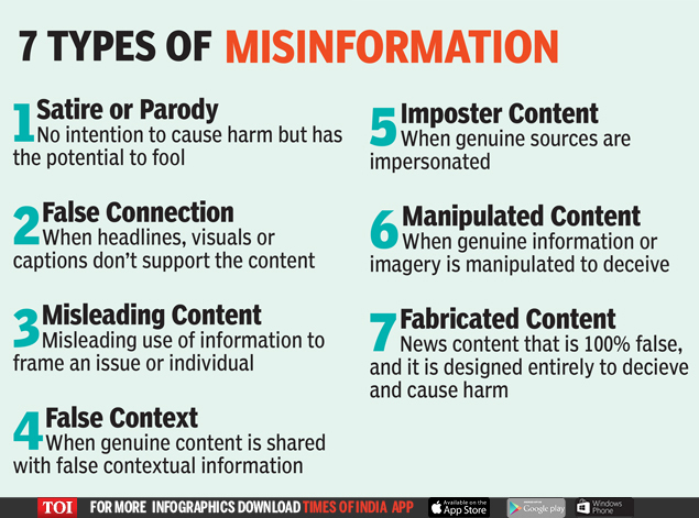 7 types of misinformation  Fake news: Good or bad, news is news… except when it is fake | India News Master