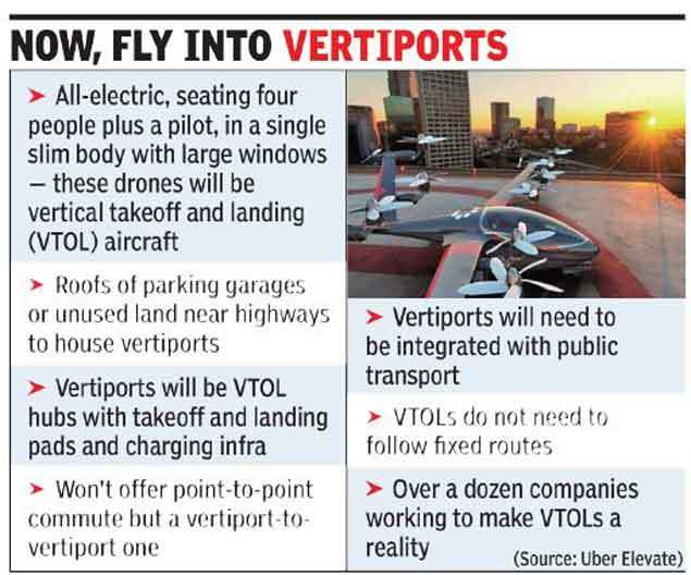 vertiports-edited