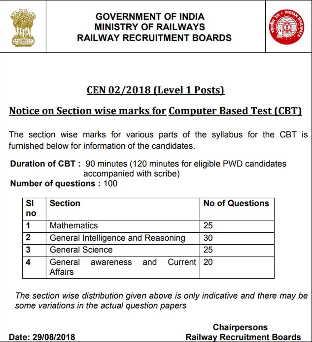 RRB Group D recruitment 2018: Exam pattern released
