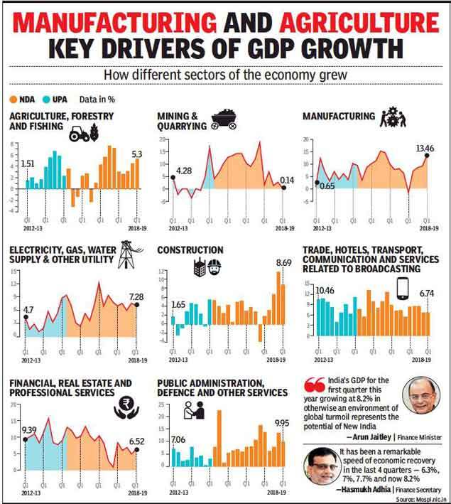 GDP-gfx-2-ecd