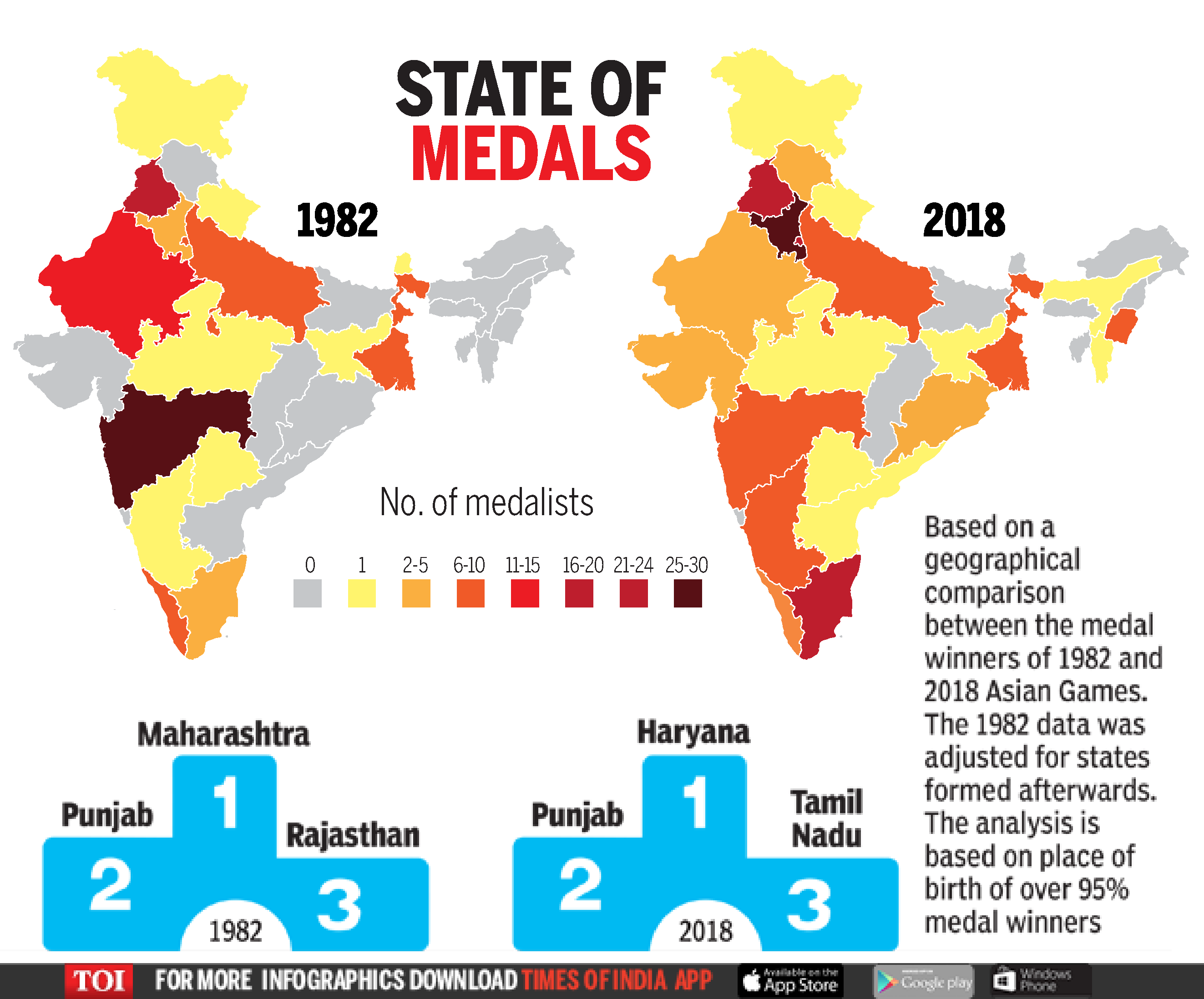 Asian Games 2018 More States Producing Asian Games Medal