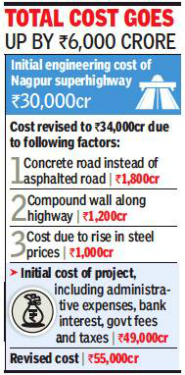 A Pet Project Of Chief Minister Devendra Fadnavis The Mumbai Nagpur Superhighway Has Run Into Opposition From Villagers In Certain Districts Over