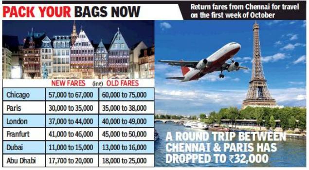 unnamed (12)  Cheap air tickets: Fly to US, Europe, Dubai at cheap fares Master