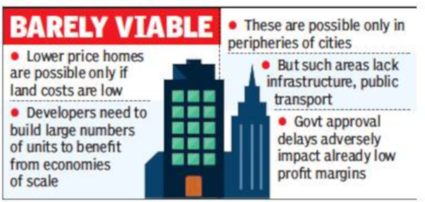 Organised developers wary of building low-cost homes - Times of India