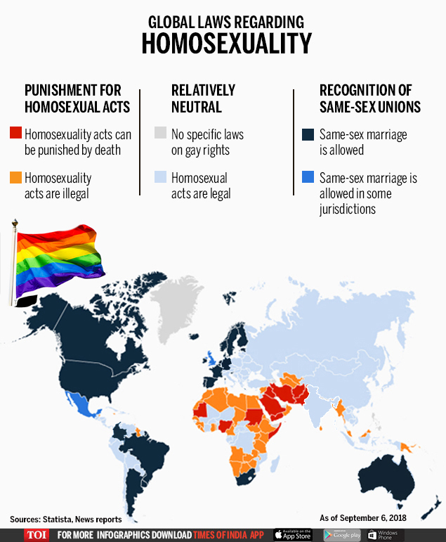 GLOBAL LAWS REGARDING HOMOSEXUALITY (1)_new
