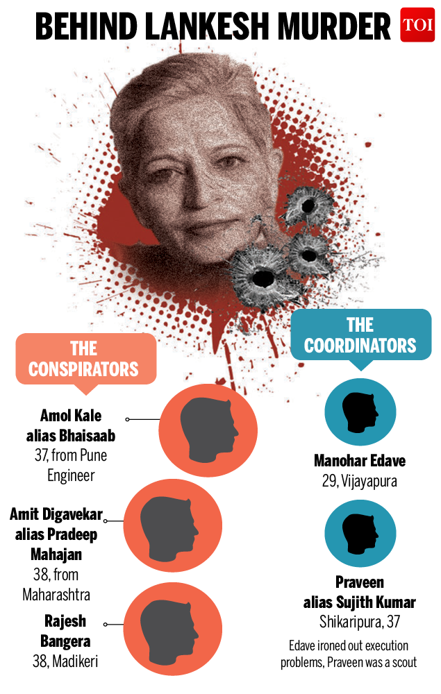 BEHIND LANKESH MURDER-Infographic-TOI  Who was behind Gauri Lankesh's murder? | India News Master