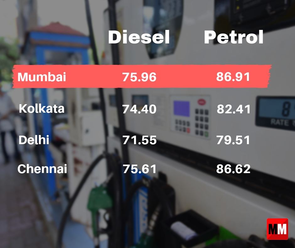 Diesel, petrol prices on September 6 in major cities of India