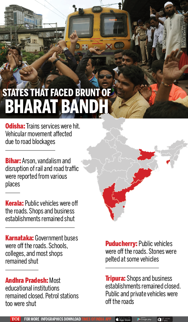 States that faced brunt of Bharat bandh (1)