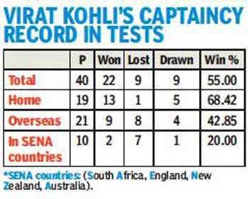 Kohli-cap-graphic-new