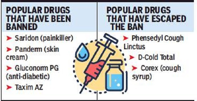 Govt Bans Saridon 327 Other Combination Drugs India News Times