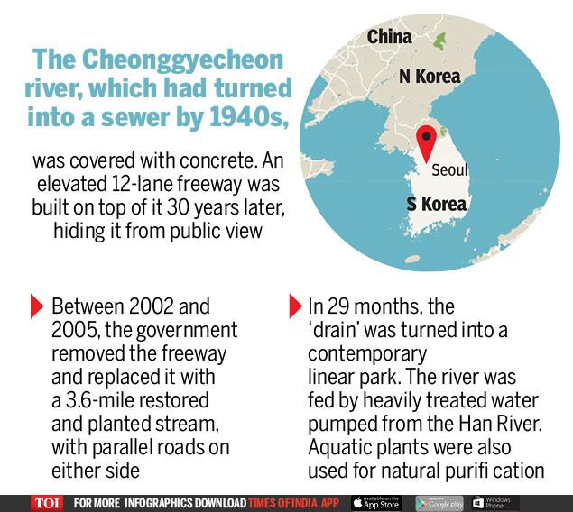 The Cheonggyecheon river,