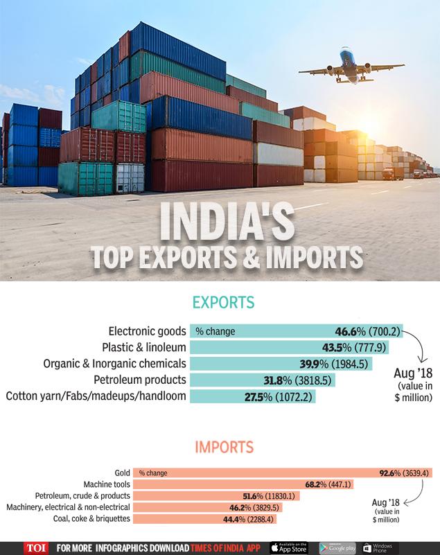 import export (1)