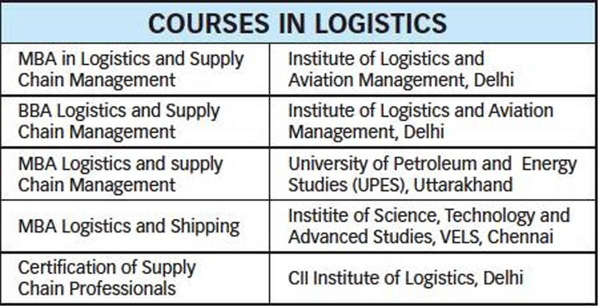 Engineers preferred over managers for Logistics - Times of India